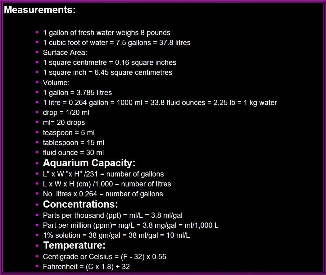 Fish tank measurements - Fish Tank Aquarium Water Measurements F S Q G Fancy Show Quality Guppies