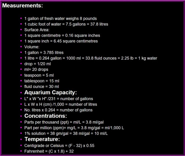 fish-tank-aquarium-water-measurements